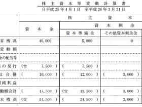 138回日商簿記試験